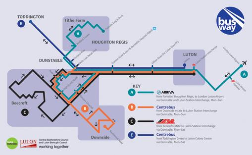 The busway service plan