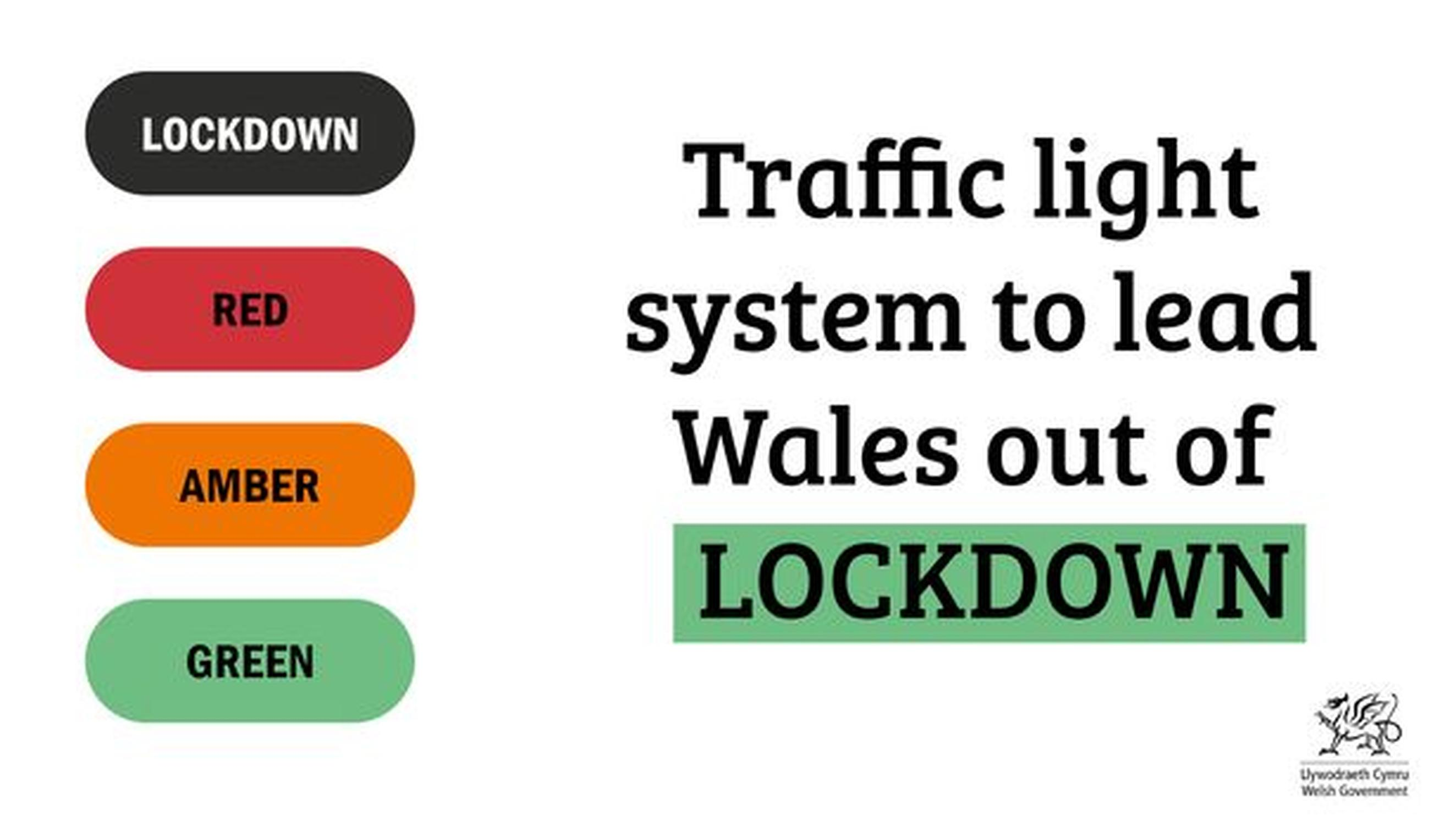 The Welsh Government`s traffic light system