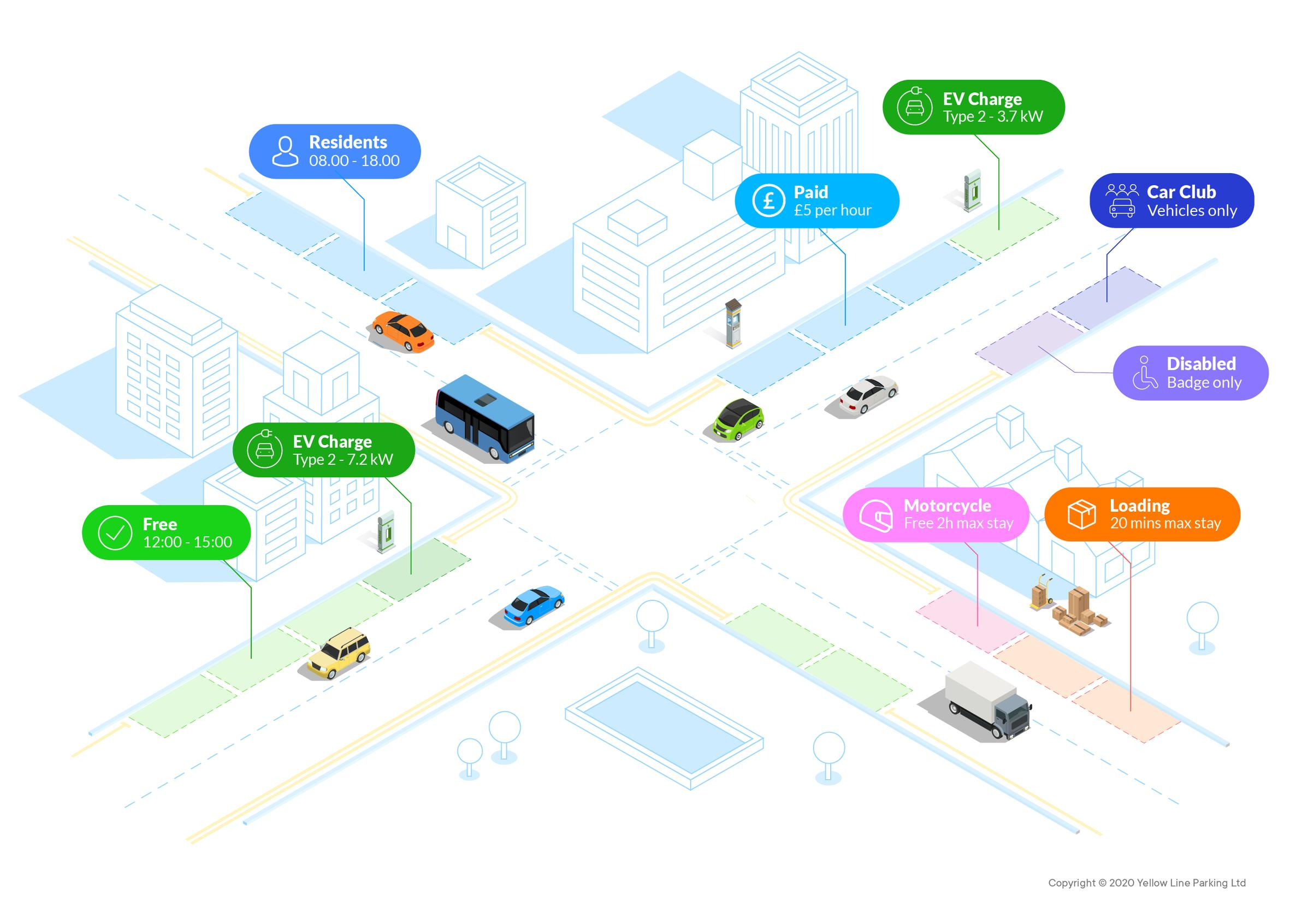 AppyWay`s vision of future streets